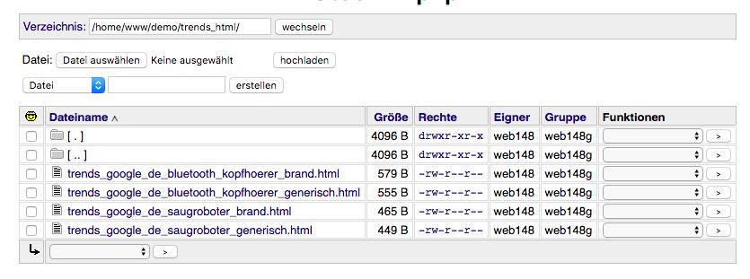 Google Trends HTML Dateien auf einem Webspace laden