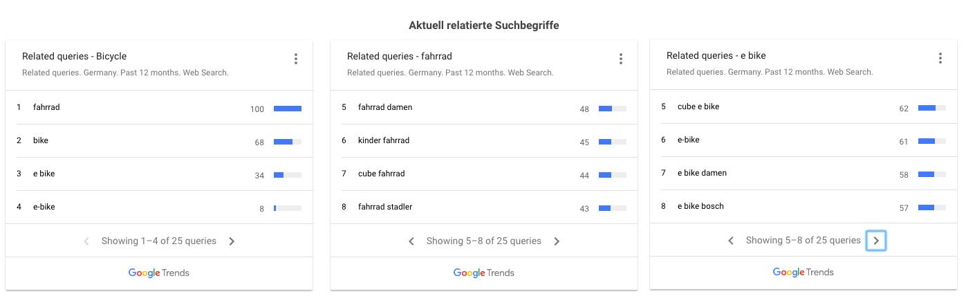 Google Trends in Data Studio Wettbewerbsanalyse 3 relatierte Suchbegriffe